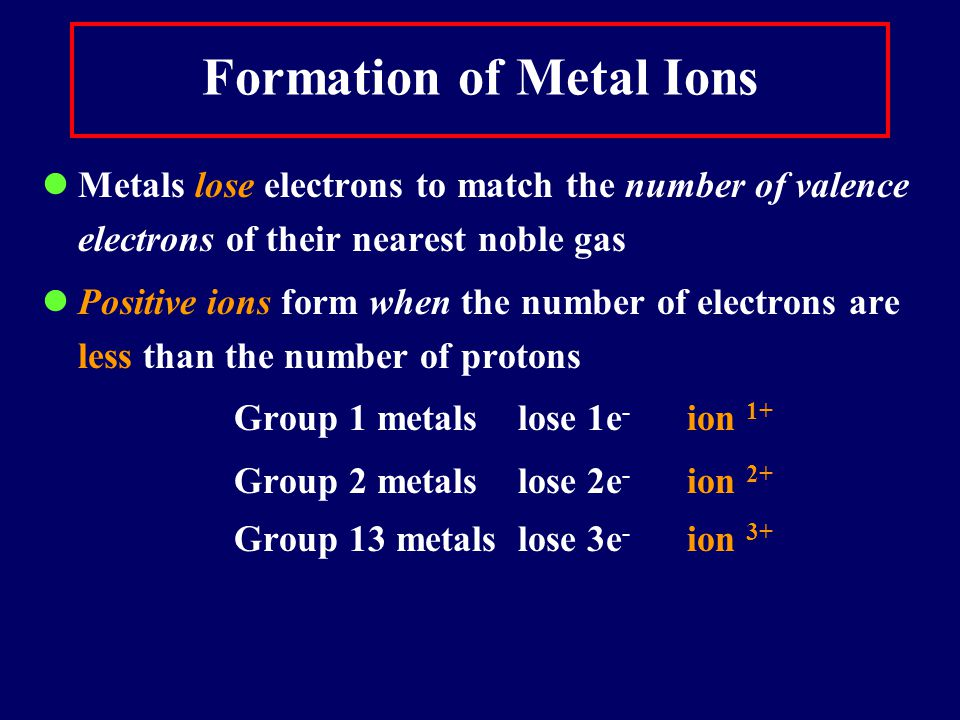 Formation of Metal Ions Metals lose electrons to match the number of valence electrons of their nearest noble gas Positive ions form when the number of electrons are less than the number of protons Group 1 metals lose 1e - ion 1+ Group 2 metals lose 2e - ion 2+ Group 13 metals lose 3e - ion 3+