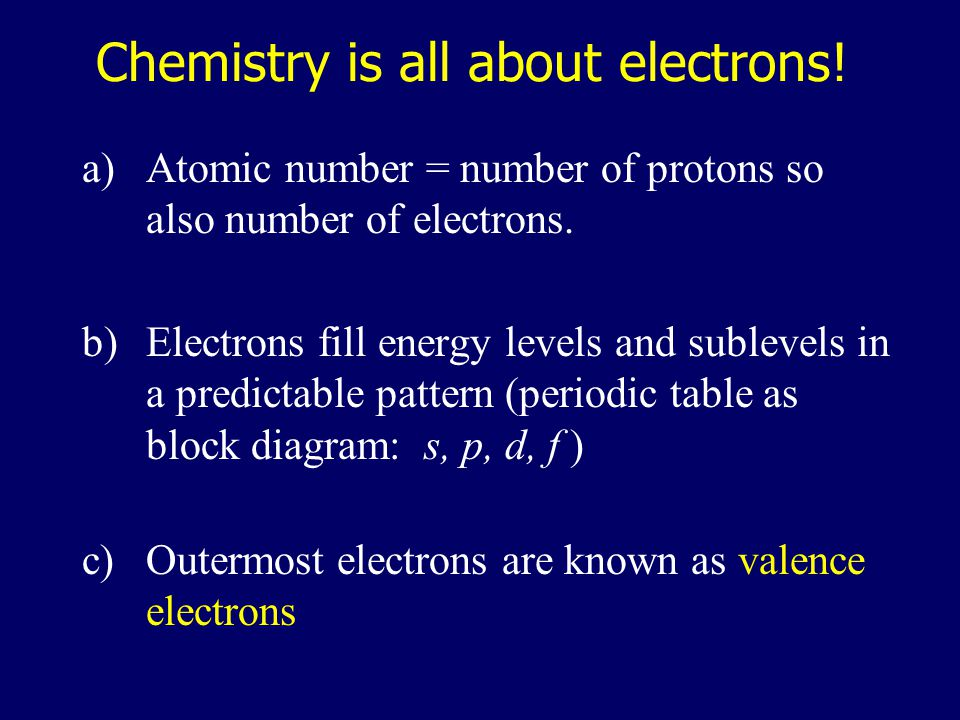 Chemistry is all about electrons. a)Atomic number = number of protons so also number of electrons.