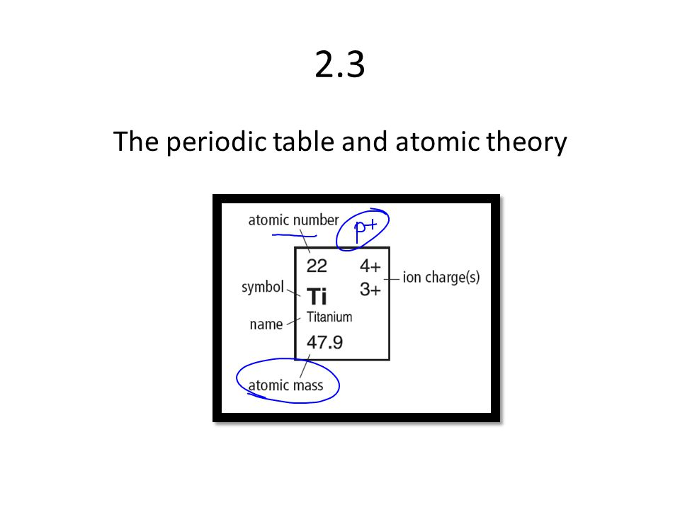 2 the periodic table and atomic theory