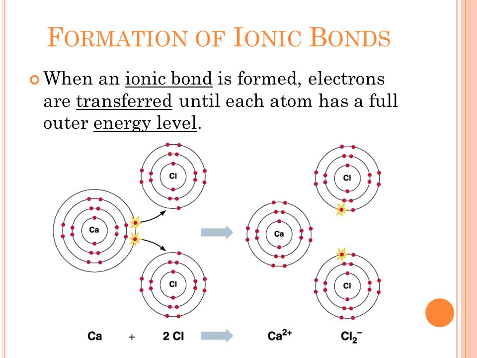 F ORMATION OF I ONIC B ONDS When an ionic bond is formed, electrons are transferred until each atom has a full outer energy level.