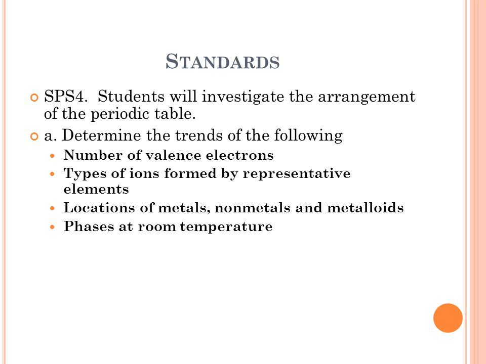 S TANDARDS SPS4. Students will investigate the arrangement of the periodic table.