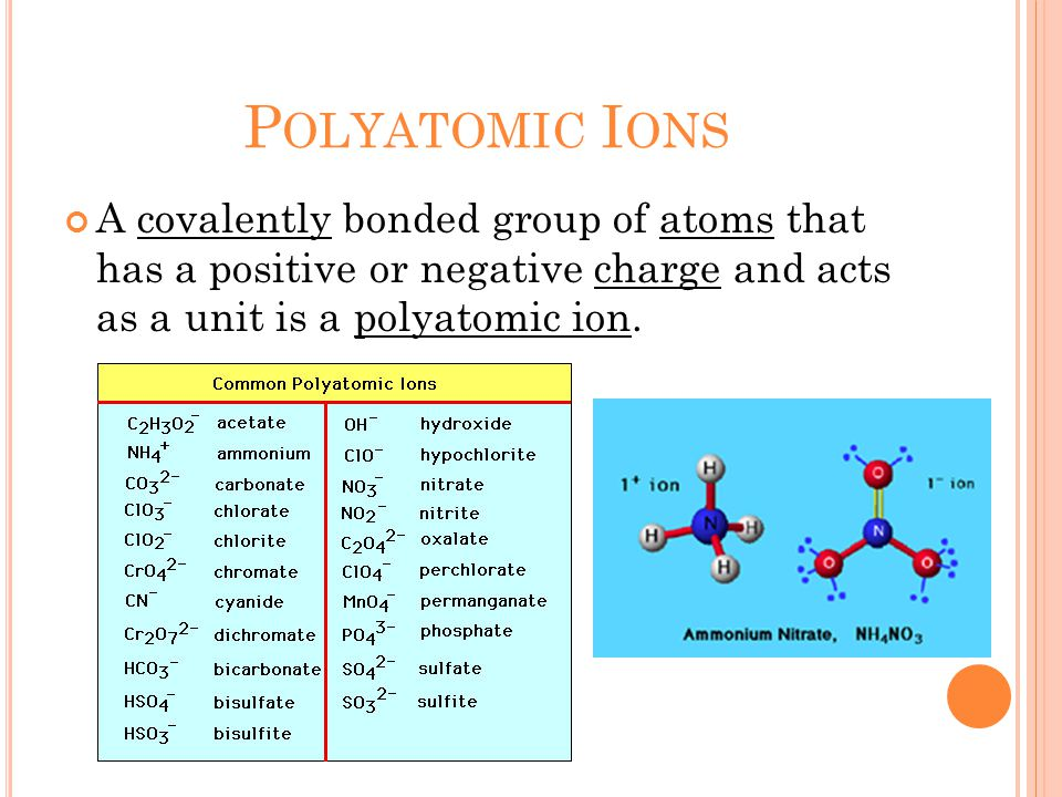 P OLYATOMIC I ONS A covalently bonded group of atoms that has a positive or negative charge and acts as a unit is a polyatomic ion.