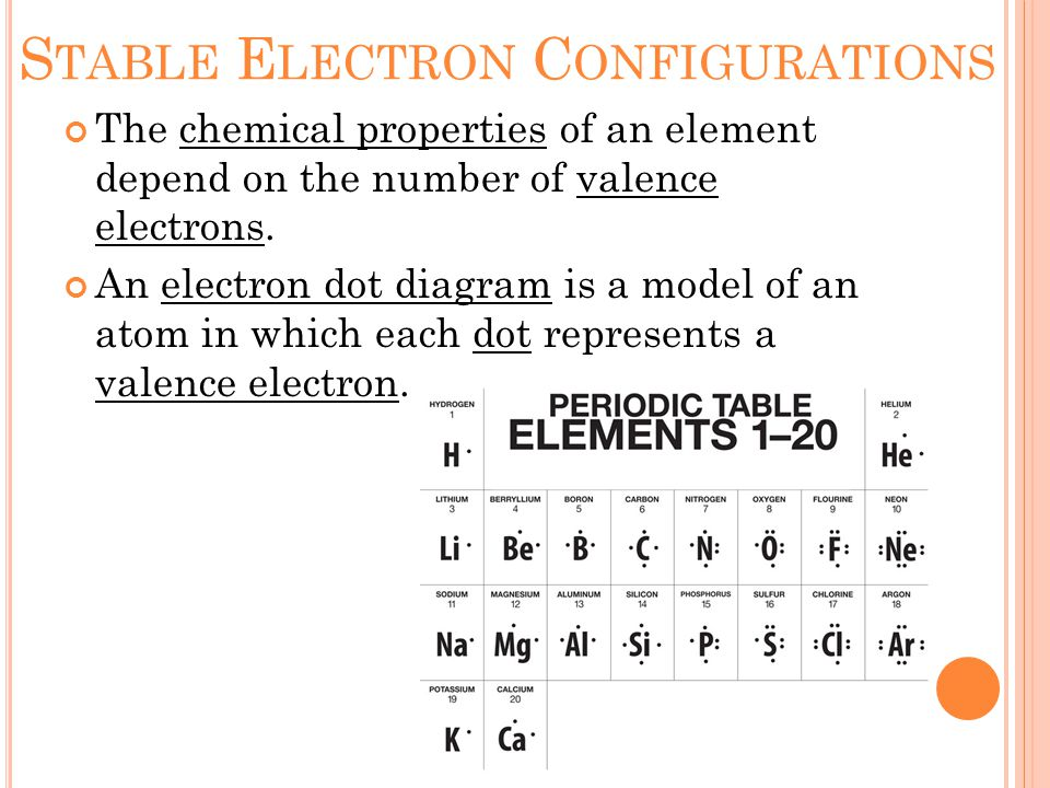 S TABLE E LECTRON C ONFIGURATIONS The chemical properties of an element depend on the number of valence electrons.