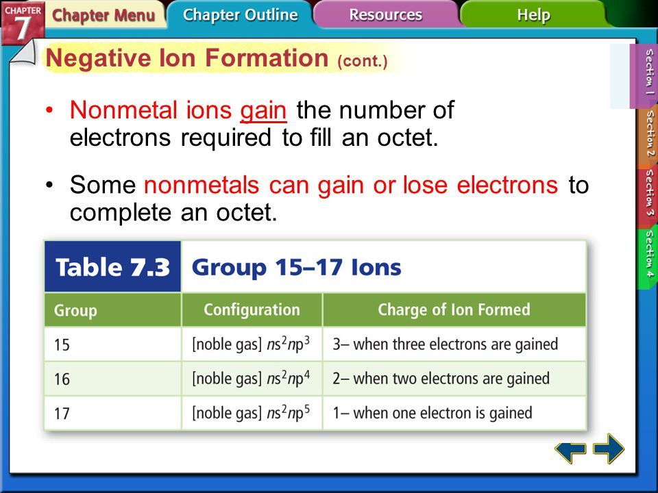 Section 7-1 Negative Ion Formation An anion is a negatively charged ion.anion Negative ions form when an atom gains one or more valence electrons.
