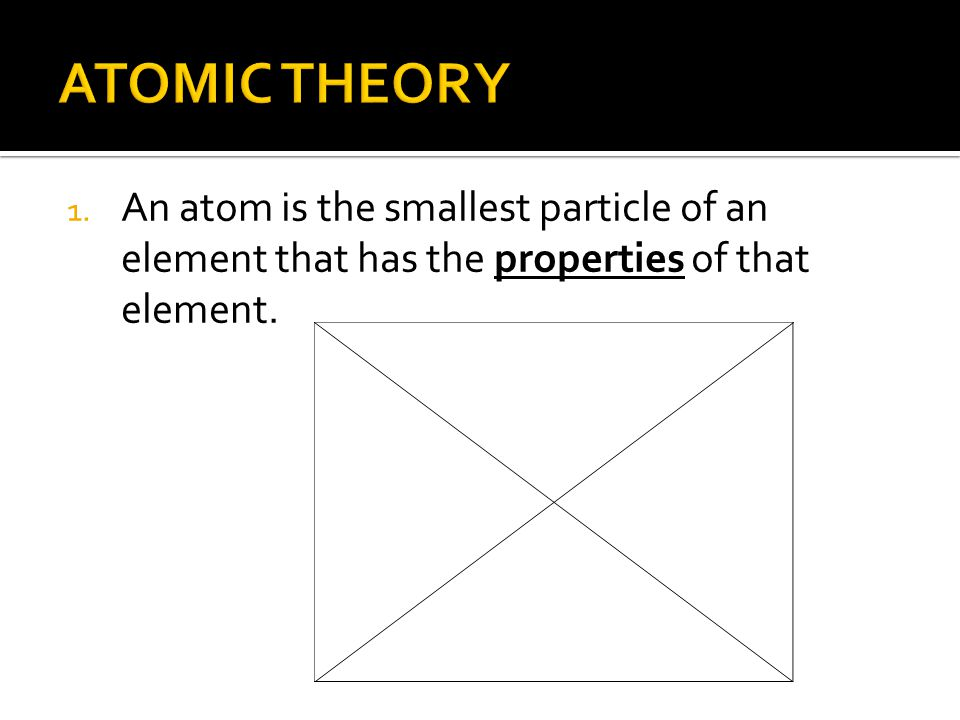 1. An atom is the smallest particle of an element that has the properties of that element.