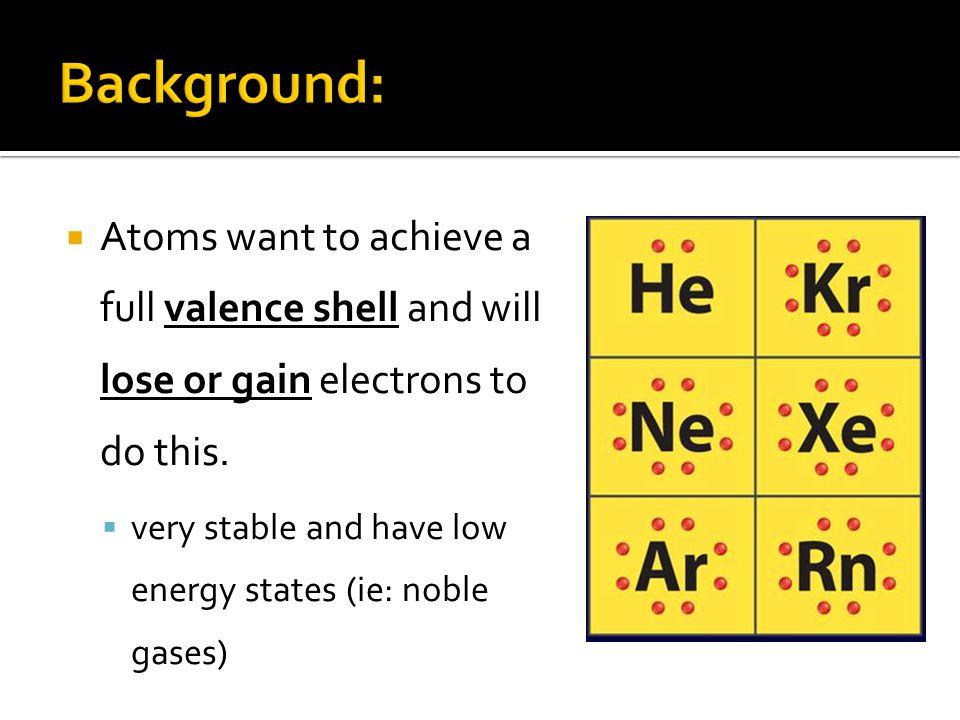  Atoms want to achieve a full valence shell and will lose or gain electrons to do this.