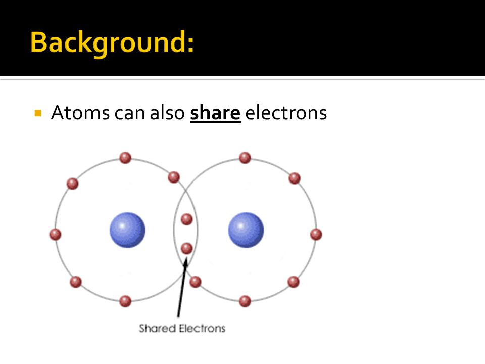  Atoms can also share electrons
