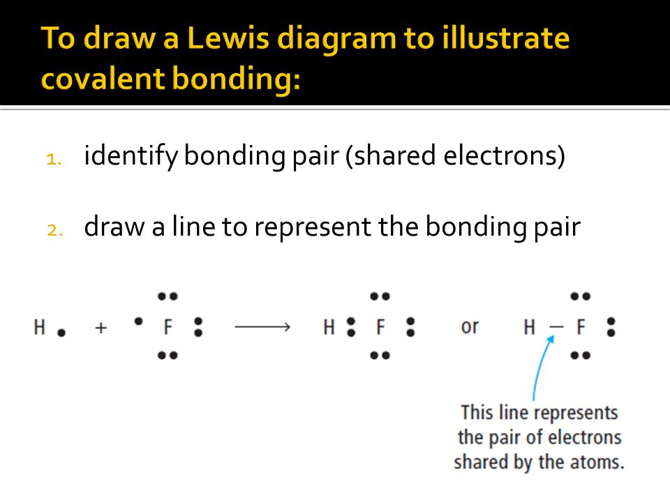 1. identify bonding pair (shared electrons) 2. draw a line to represent the bonding pair