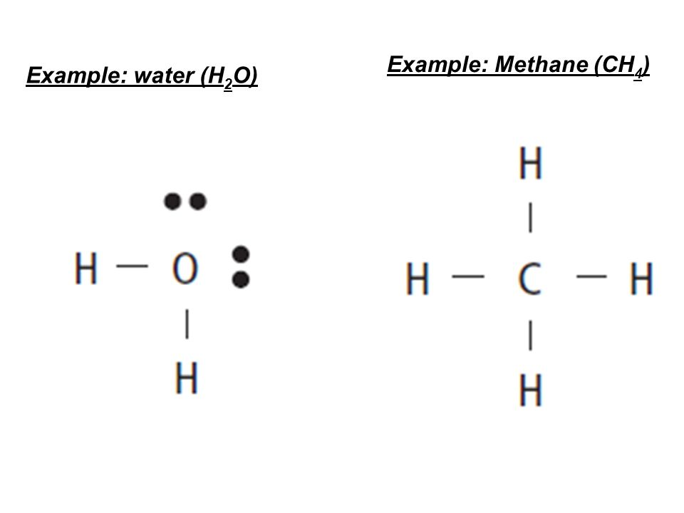 Example: water (H 2 O) Example: Methane (CH 4 )