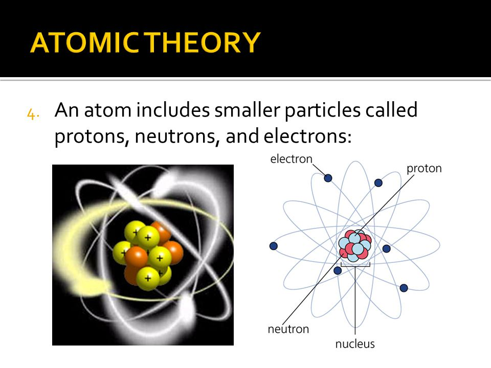 4. An atom includes smaller particles called protons, neutrons, and electrons: