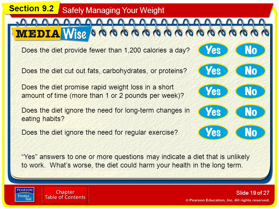 Section 9.2 Safely Managing Your Weight Slide 19 of 27 Yes answers to one or more questions may indicate a diet that is unlikely to work.