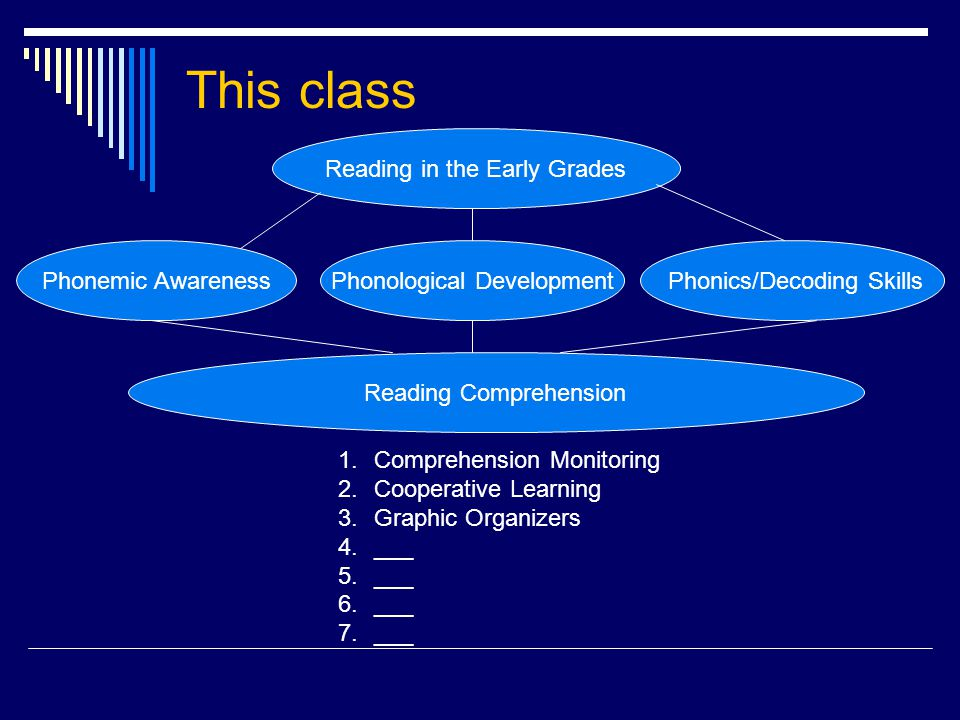 This class Reading in the Early Grades Phonological DevelopmentPhonemic Awareness Phonics/Decoding Skills Reading Comprehension 1.Comprehension Monitoring 2.Cooperative Learning 3.Graphic Organizers 4.___ 5.___ 6.___ 7.___