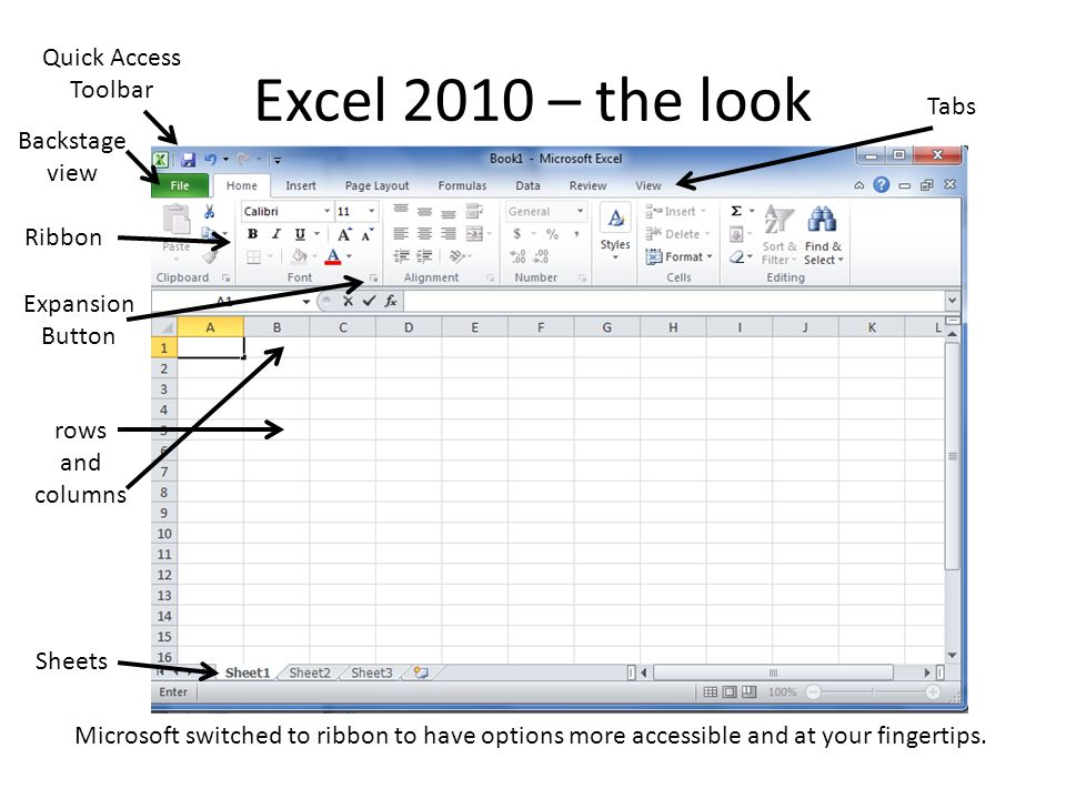 Excel 2010 – the look Quick Access Toolbar Tabs Ribbon Microsoft switched to ribbon to have options more accessible and at your fingertips.