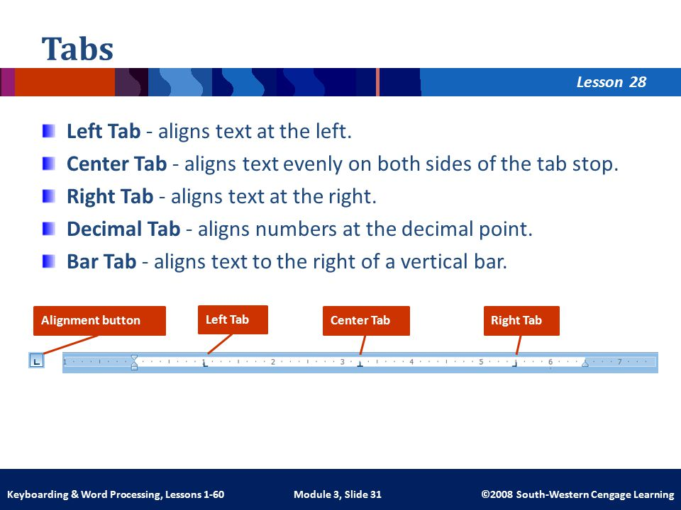 Lesson Module 3, Slide 31 ©2008 South-Western Cengage LearningKeyboarding & Word Processing, Lessons 1-60 Tabs Left Tab - aligns text at the left.