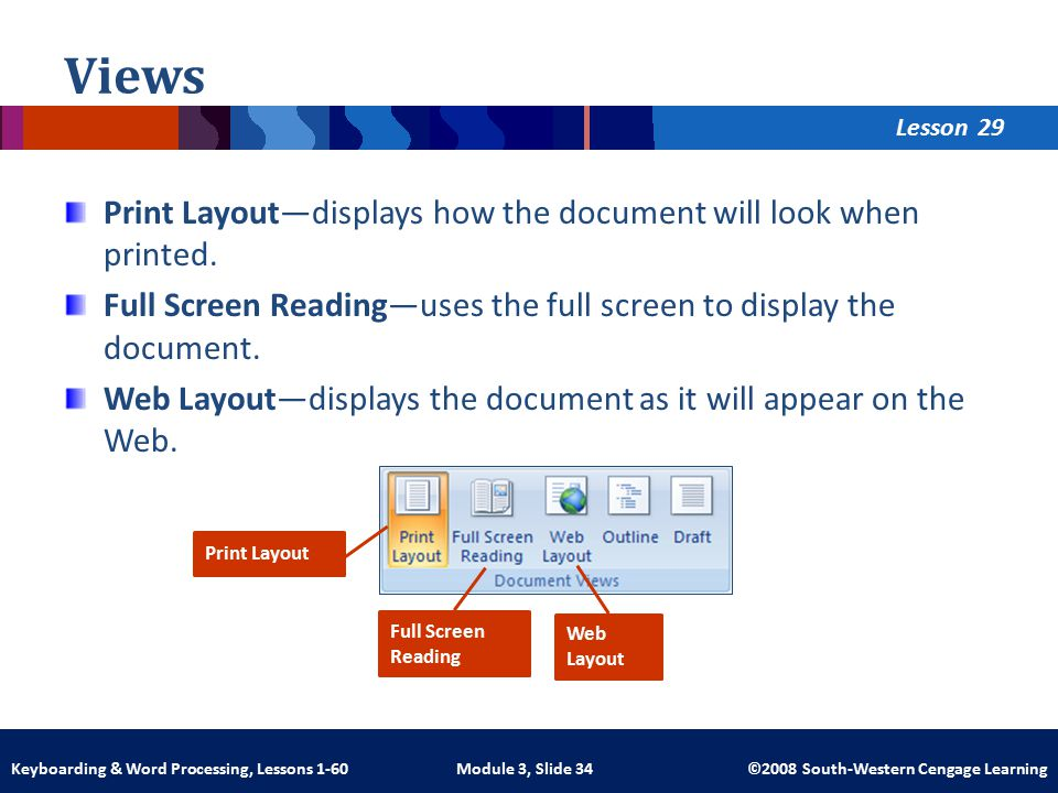Lesson Module 3, Slide 34 ©2008 South-Western Cengage LearningKeyboarding & Word Processing, Lessons 1-60 Views Print Layout—displays how the document will look when printed.