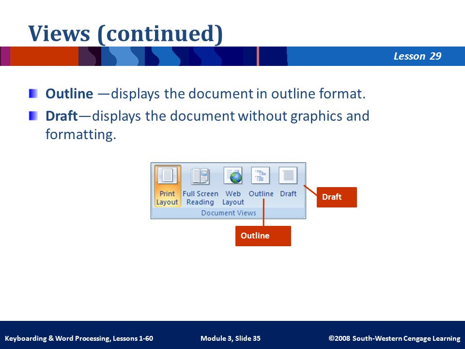 Lesson Module 3, Slide 35 ©2008 South-Western Cengage LearningKeyboarding & Word Processing, Lessons 1-60 Views (continued) Outline —displays the document in outline format.