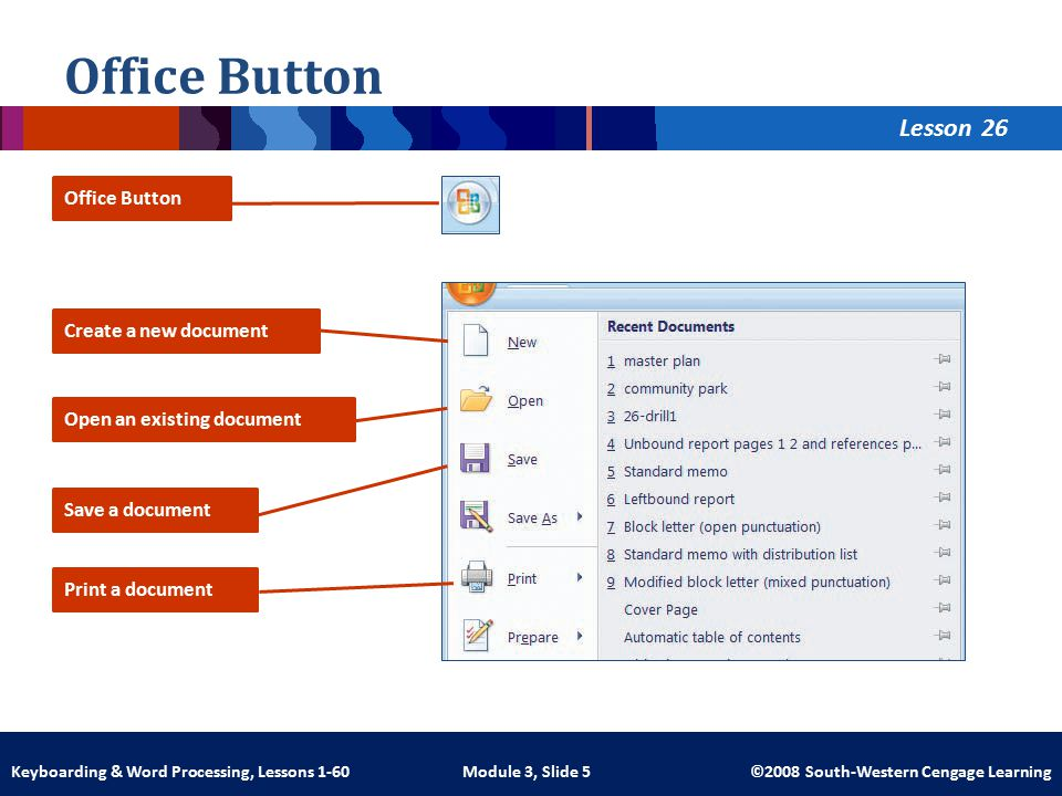 Lesson Module 3, Slide 5 ©2008 South-Western Cengage LearningKeyboarding & Word Processing, Lessons 1-60 Office Button 26 Create a new document Open an existing document Save a document Print a document Office Button