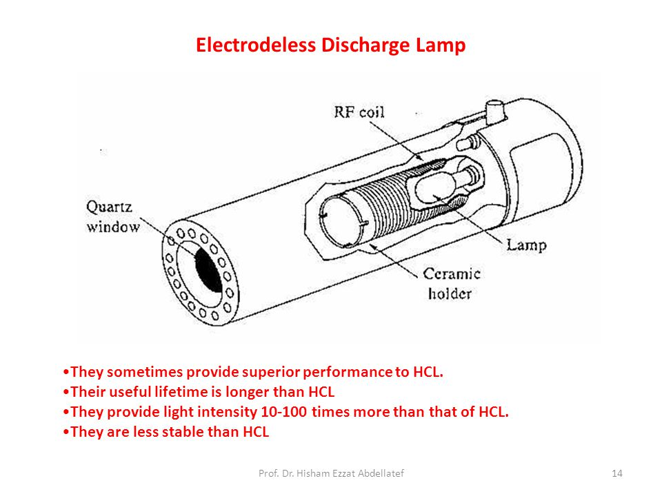 Electrodeless Discharge Lamp They sometimes provide superior performance to HCL.