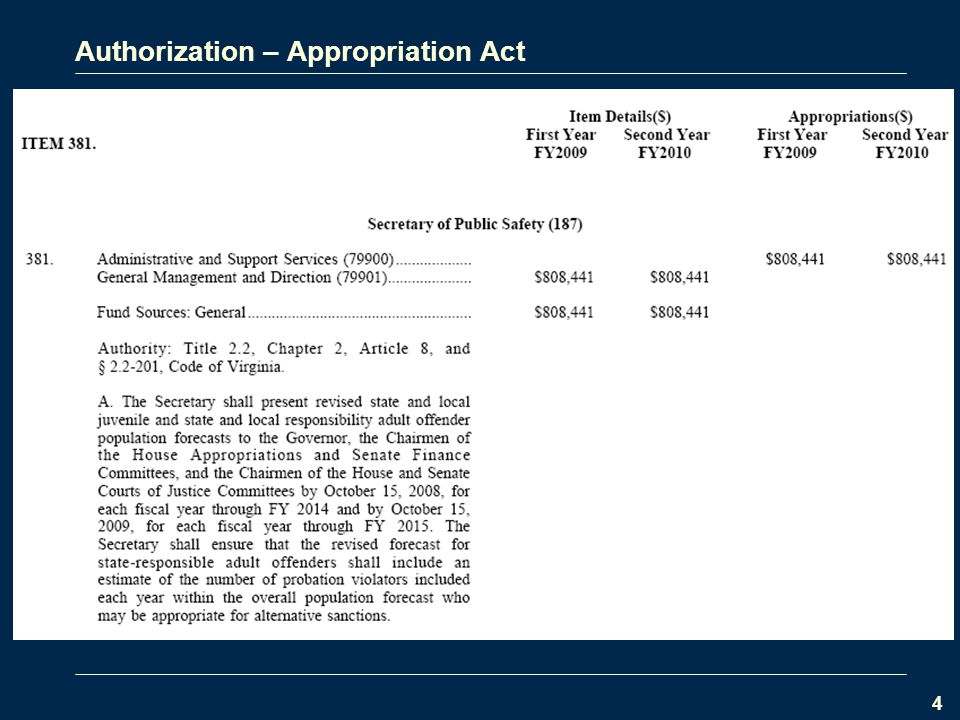 4 Authorization – Appropriation Act