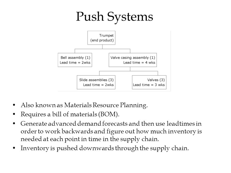 © The McGraw-Hill Companies, Inc., 2004 Push Systems Also known as Materials Resource Planning.
