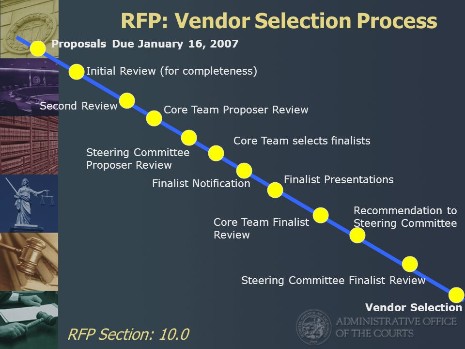 RFP: Vendor Selection Process Proposals Due January 16, 2007 Finalist Notification Second Review Initial Review (for completeness) Steering Committee Finalist Review Vendor Selection Core Team selects finalists Finalist Presentations Core Team Finalist Review Core Team Proposer Review Steering Committee Proposer Review Recommendation to Steering Committee RFP Section: 10.0