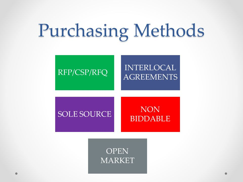 Proper Purchasing Methods Training Provided by: Purchasing