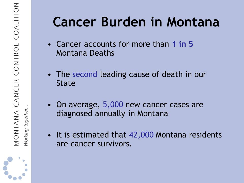 Cancer Burden in Montana Cancer accounts for more than 1 in 5 Montana Deaths The second leading cause of death in our State On average, 5,000 new cancer cases are diagnosed annually in Montana It is estimated that 42,000 Montana residents are cancer survivors.