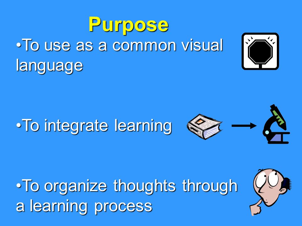 To use as a common visual languageTo use as a common visual language To integrate learningTo integrate learning To organize thoughtsthrough a learning processTo organize thoughts through a learning processPurpose