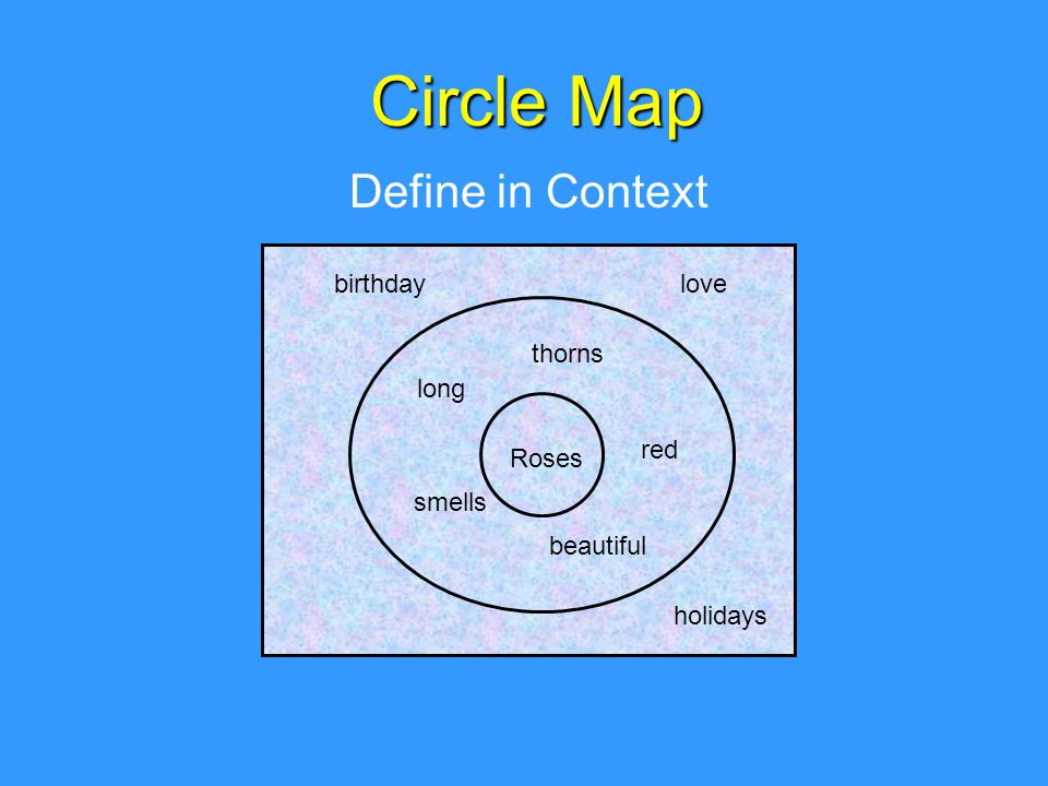 Circle Map Define in Context Roses thorns long smells red beautiful birthdaylove holidays