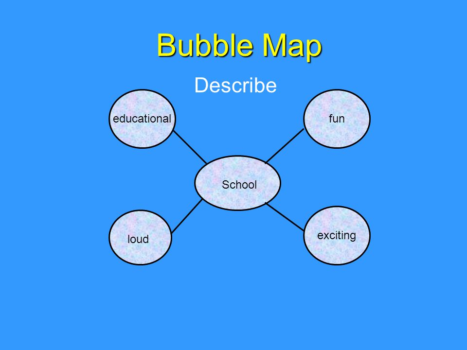 Bubble Map Describe School loud educational exciting fun