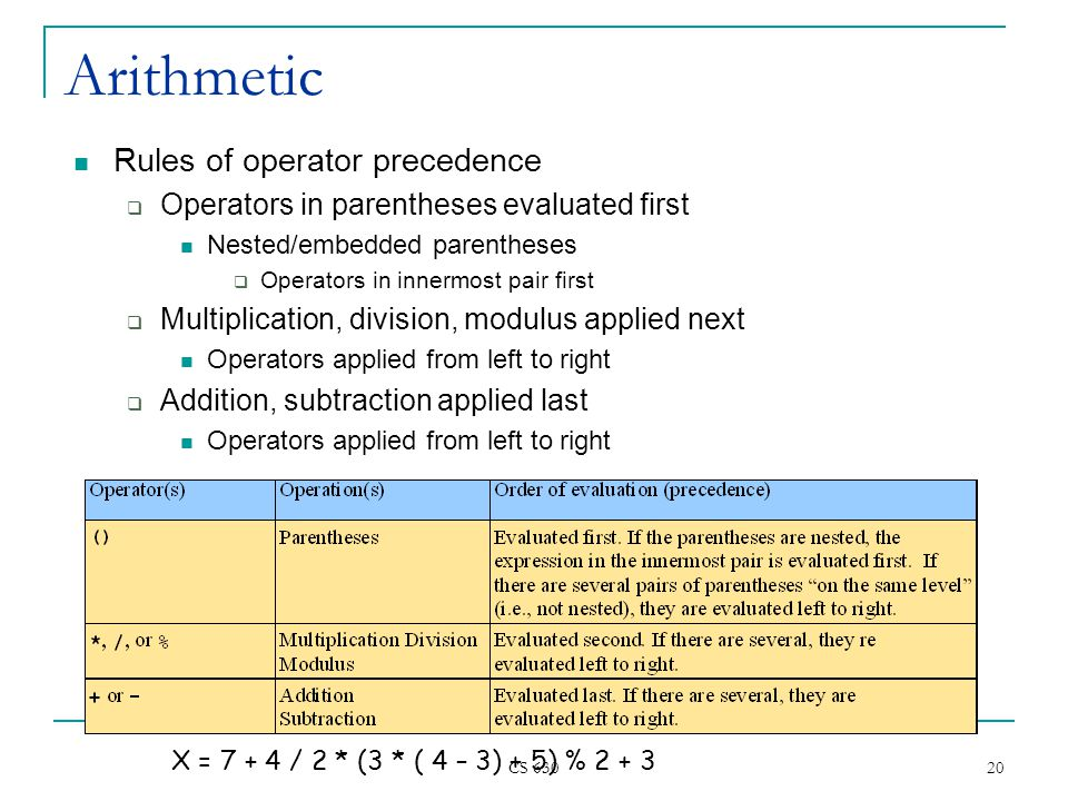 CS Arithmetic Rules of operator precedence  Operators in parentheses evaluated first Nested/embedded parentheses  Operators in innermost pair first  Multiplication, division, modulus applied next Operators applied from left to right  Addition, subtraction applied last Operators applied from left to right X = / 2 * (3 * ( 4 – 3) + 5) % 2 + 3