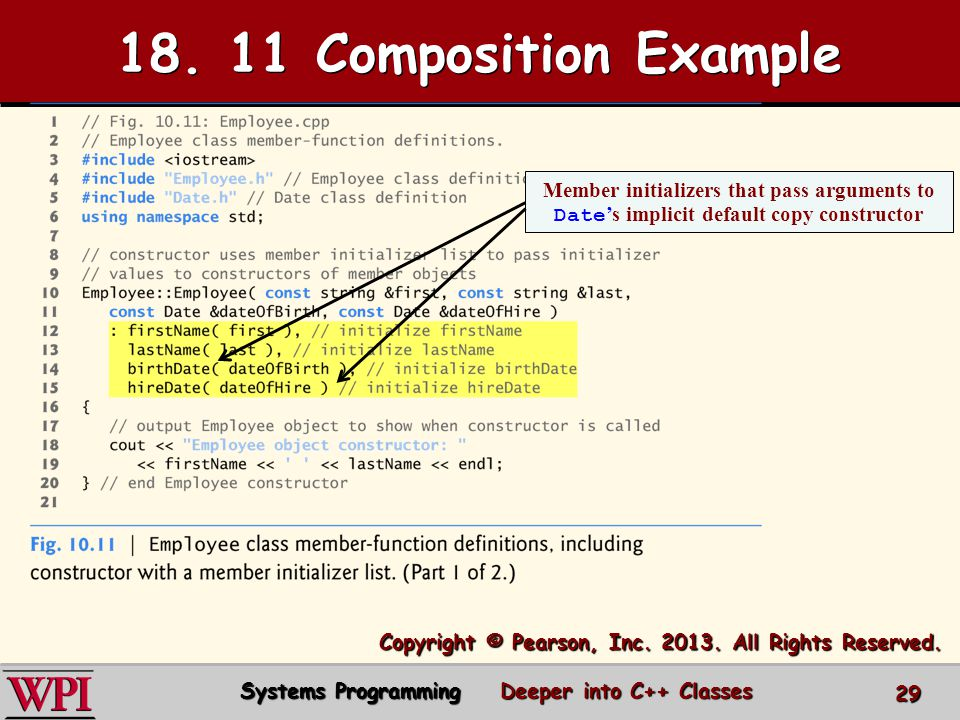 Composition Example Copyright © Pearson, Inc.