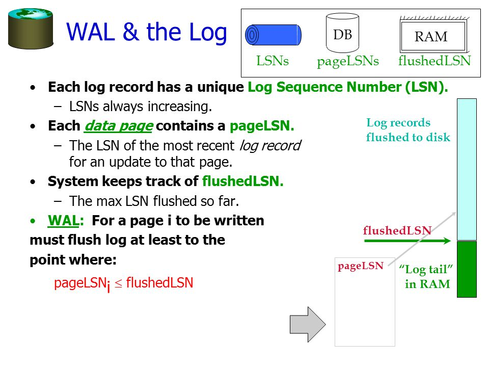 WAL & the Log Each log record has a unique Log Sequence Number (LSN).