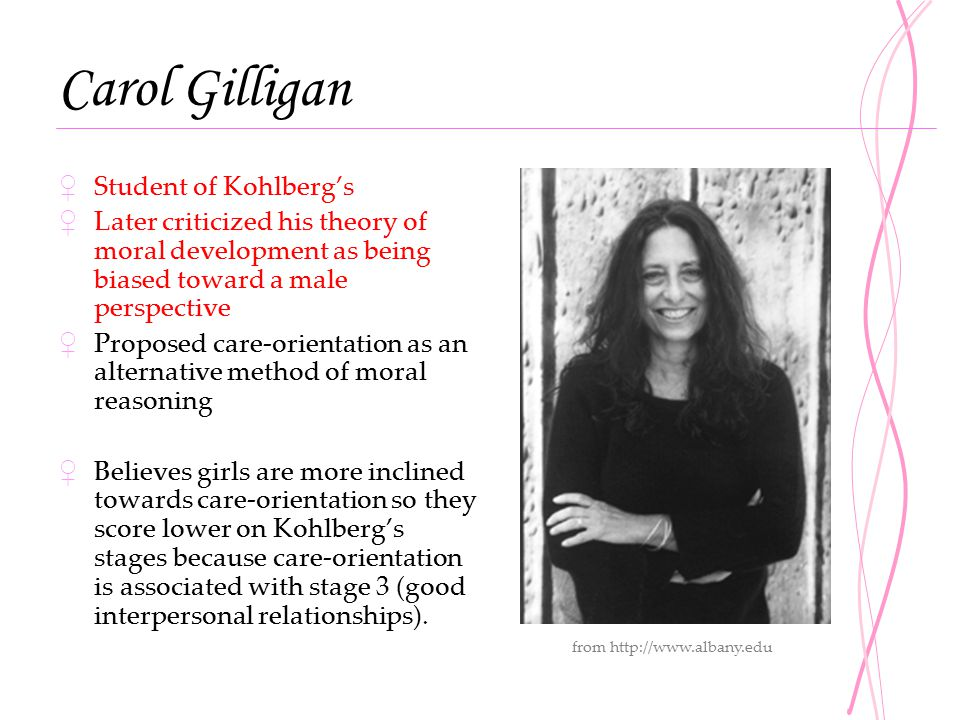 Carol Gilligan ♀ Student of Kohlberg's ♀ Later criticized his theory of moral development as being biased toward a male perspective ♀ Proposed care-orientation as an alternative method of moral reasoning ♀ Believes girls are more inclined towards care-orientation so they score lower on Kohlberg's stages because care-orientation is associated with stage 3 (good interpersonal relationships).