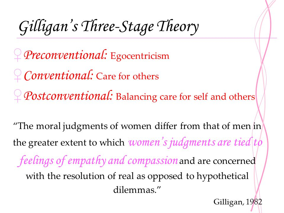 Gilligan's Three-Stage Theory ♀ Preconventional: Egocentricism ♀ Conventional: Care for others ♀ Postconventional: Balancing care for self and others The moral judgments of women differ from that of men in the greater extent to which women's judgments are tied to feelings of empathy and compassion and are concerned with the resolution of real as opposed to hypothetical dilemmas. Gilligan, 1982