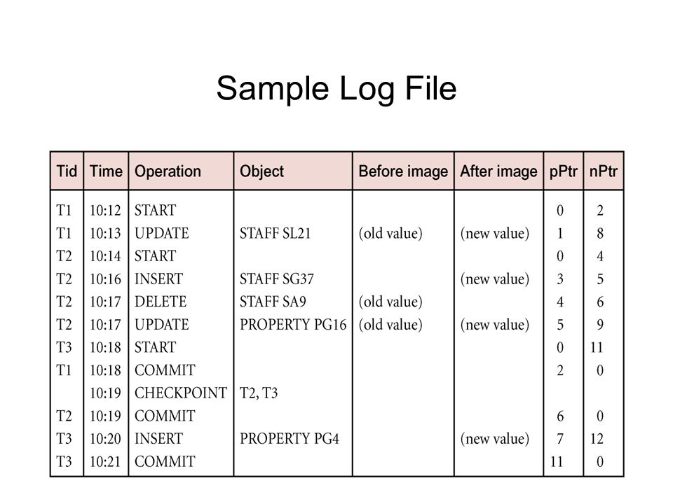 Sample Log File