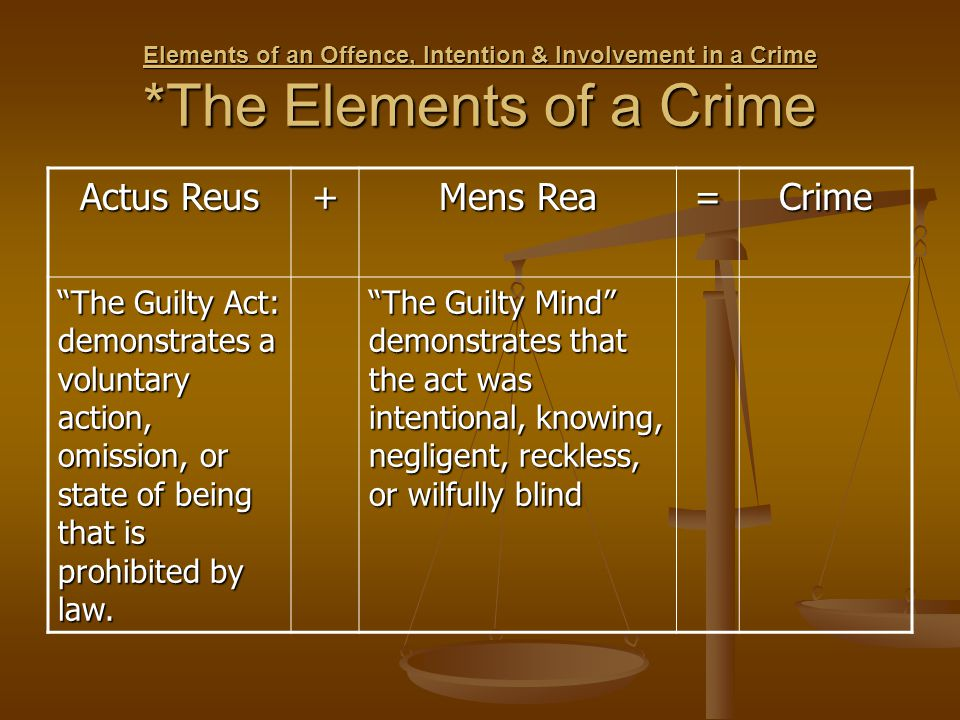 Elements of an Offence, Intention & Involvement in a Crime *The Elements of a Crime Actus Reus + Mens Rea =Crime The Guilty Act: demonstrates a voluntary action, omission, or state of being that is prohibited by law.