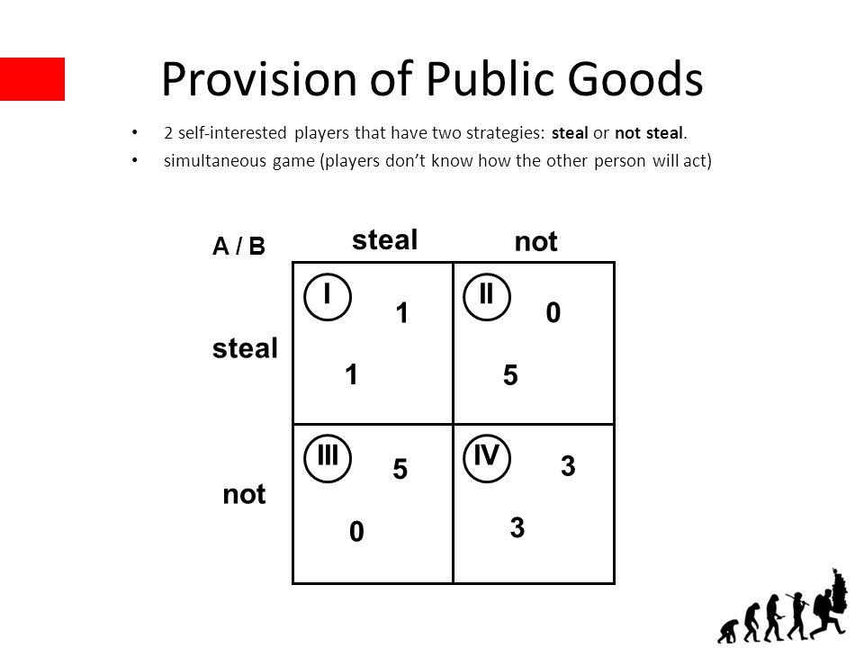 Game Theory The Public Sector Principles Of Microeconomics 2023 Boris Nikolaev Ppt Download