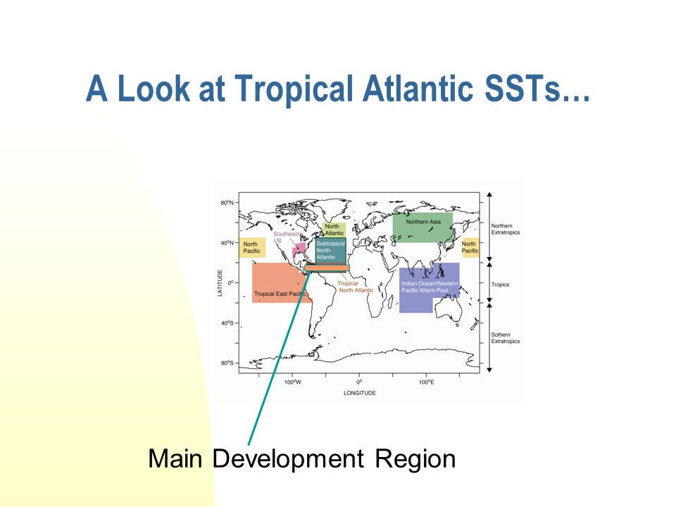 A Look at Tropical Atlantic SSTs… Main Development Region