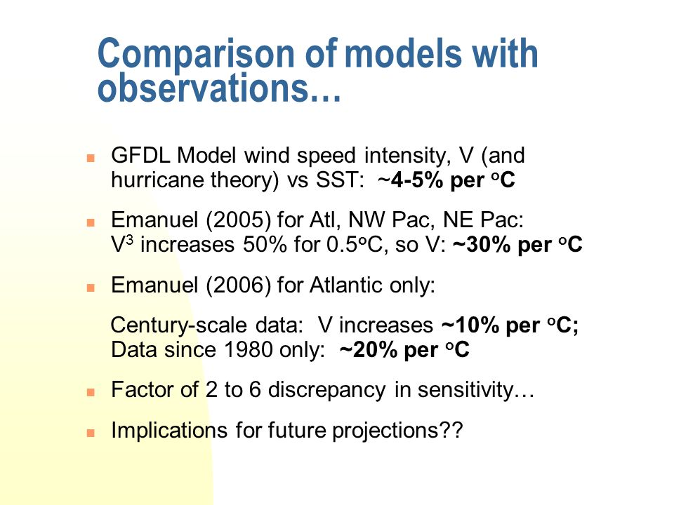 Comparison of models with observations… GFDL Model wind speed intensity, V (and hurricane theory) vs SST: ~4-5% per o C Emanuel (2005) for Atl, NW Pac, NE Pac: V 3 increases 50% for 0.5 o C, so V: ~30% per o C Emanuel (2006) for Atlantic only: Century-scale data: V increases ~10% per o C; Data since 1980 only: ~20% per o C Factor of 2 to 6 discrepancy in sensitivity… Implications for future projections