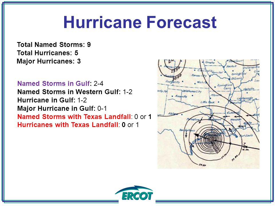 Total Named Storms: 9 Total Hurricanes: 5 Major Hurricanes: 3 Named Storms in Gulf: 2-4 Named Storms in Western Gulf: 1-2 Hurricane in Gulf: 1-2 Major Hurricane in Gulf: 0-1 Named Storms with Texas Landfall: 0 or 1 Hurricanes with Texas Landfall: 0 or 1