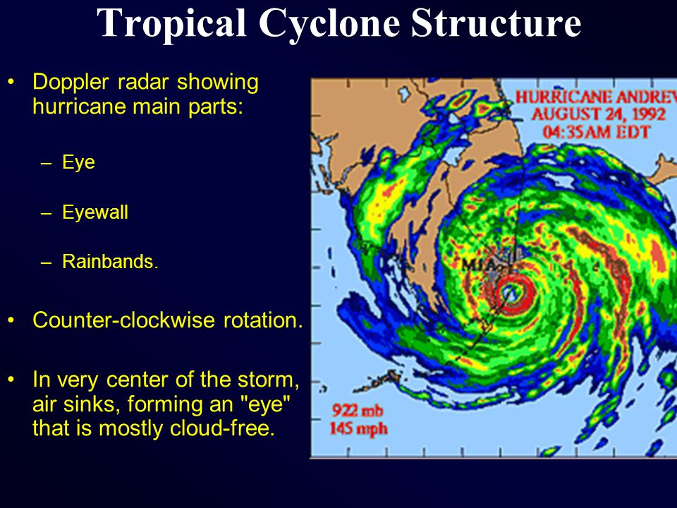 Tropical Cyclone Structure Doppler radar showing hurricane main parts: –Eye –Eyewall –Rainbands.