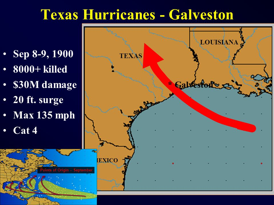 Texas Hurricanes - Galveston Sep 8-9, killed $30M damage 20 ft.