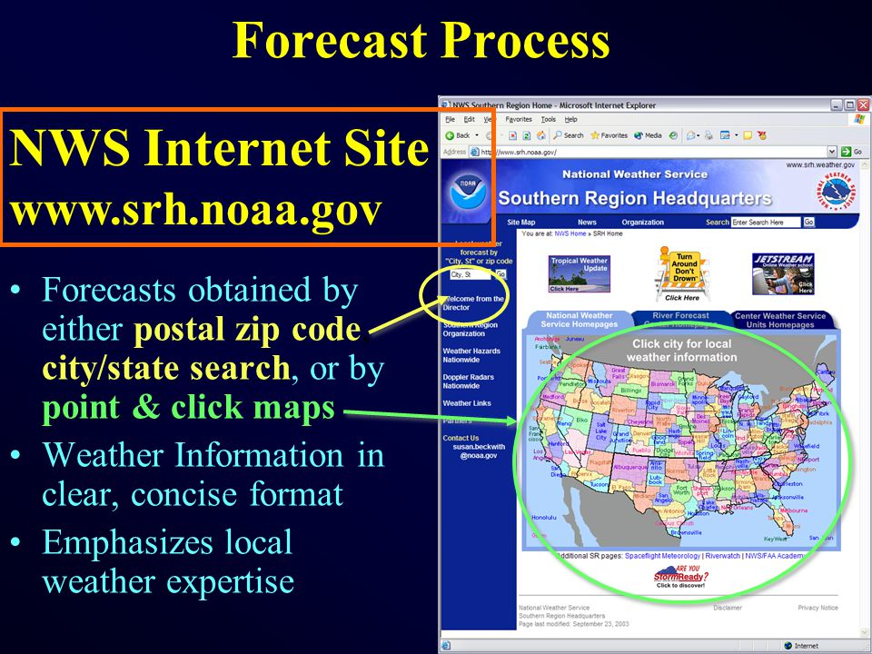 Forecast Process Forecasts obtained by either postal zip code, city/state search, or by point & click maps Weather Information in clear, concise format Emphasizes local weather expertise NWS Internet Site