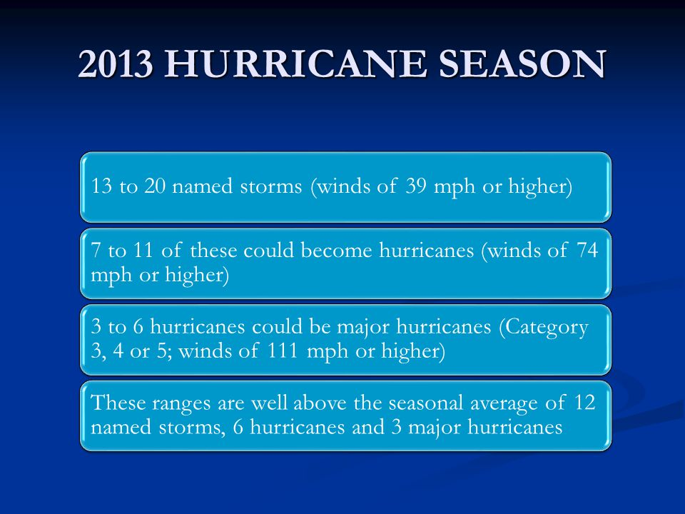 2013 HURRICANE SEASON 13 to 20 named storms (winds of 39 mph or higher) 7 to 11 of these could become hurricanes (winds of 74 mph or higher) 3 to 6 hurricanes could be major hurricanes (Category 3, 4 or 5; winds of 111 mph or higher) These ranges are well above the seasonal average of 12 named storms, 6 hurricanes and 3 major hurricanes