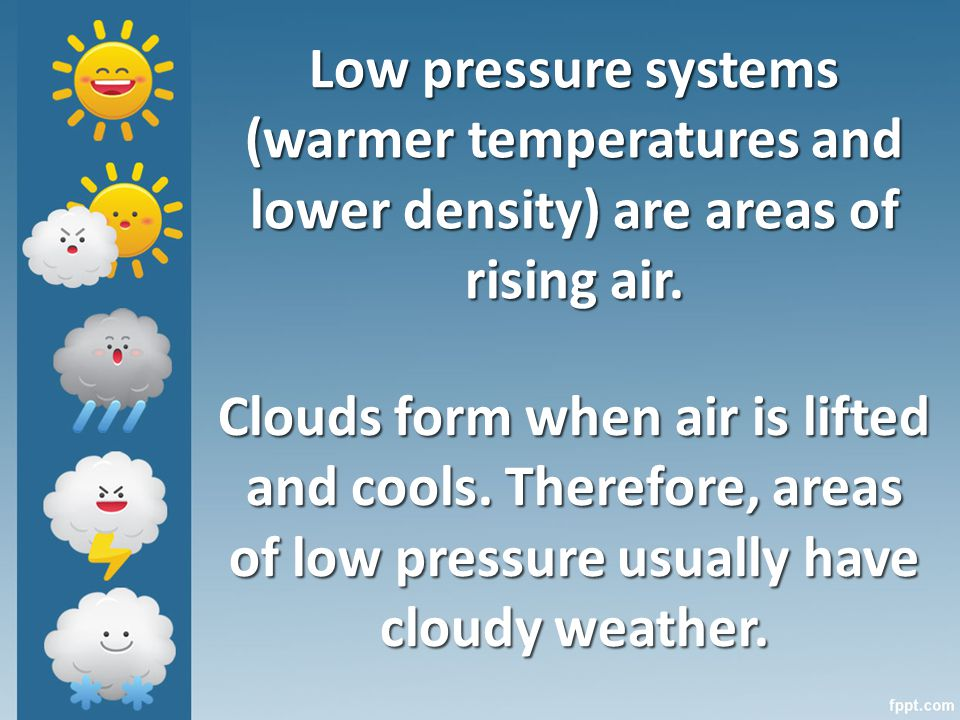 Low pressure systems (warmer temperatures and lower density) are areas of rising air.