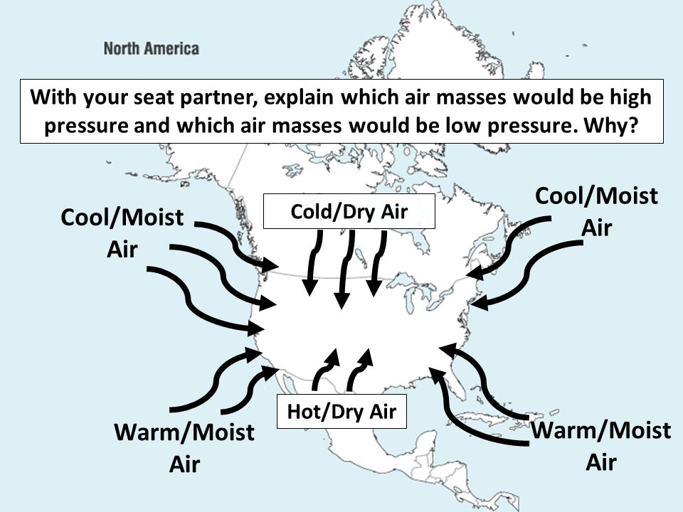 Cool/Moist Air Warm/Moist Air Cold/Dry Air Cool/Moist Air Warm/Moist Air Hot/Dry Air With your seat partner, explain which air masses would be high pressure and which air masses would be low pressure.