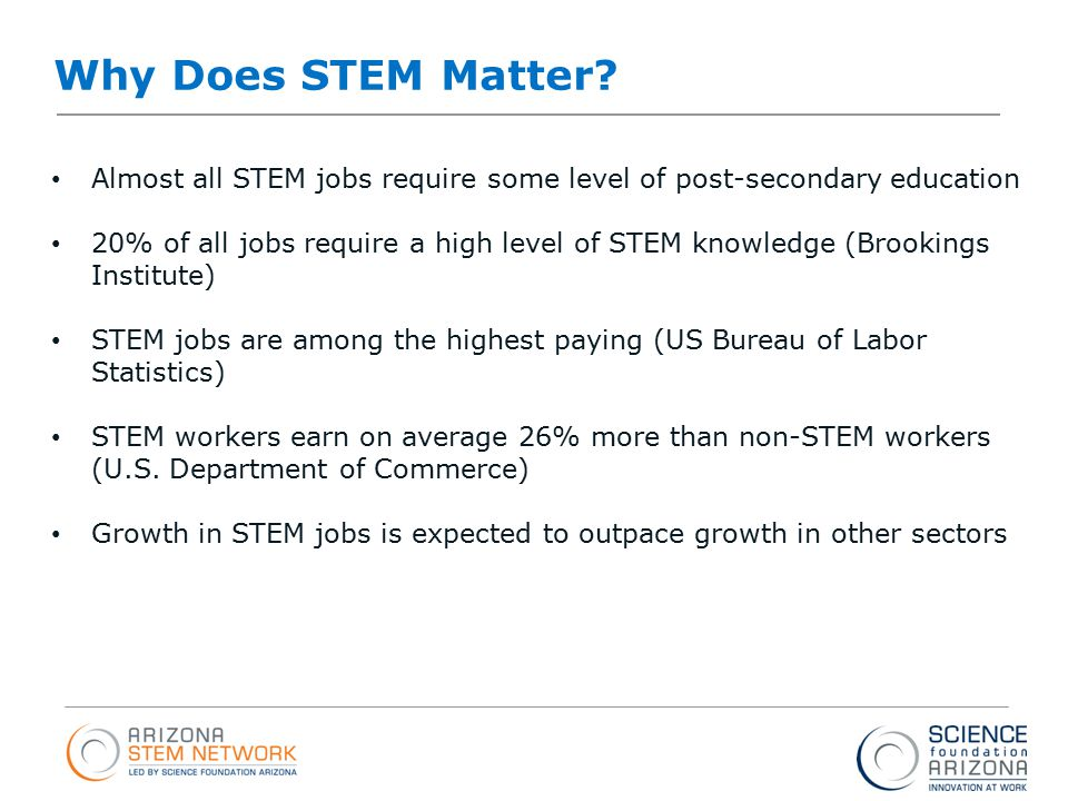 Intel ® Education Programs Why Does STEM Matter.