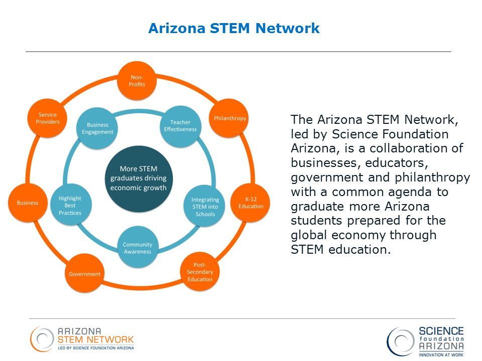 Intel ® Education Programs Arizona STEM Network The Arizona STEM Network, led by Science Foundation Arizona, is a collaboration of businesses, educators, government and philanthropy with a common agenda to graduate more Arizona students prepared for the global economy through STEM education.