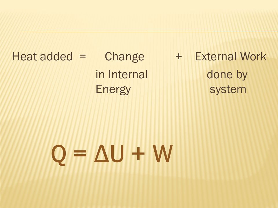 Heat added = Change + External Work in Internal done by Energy system Q = ΔU + W